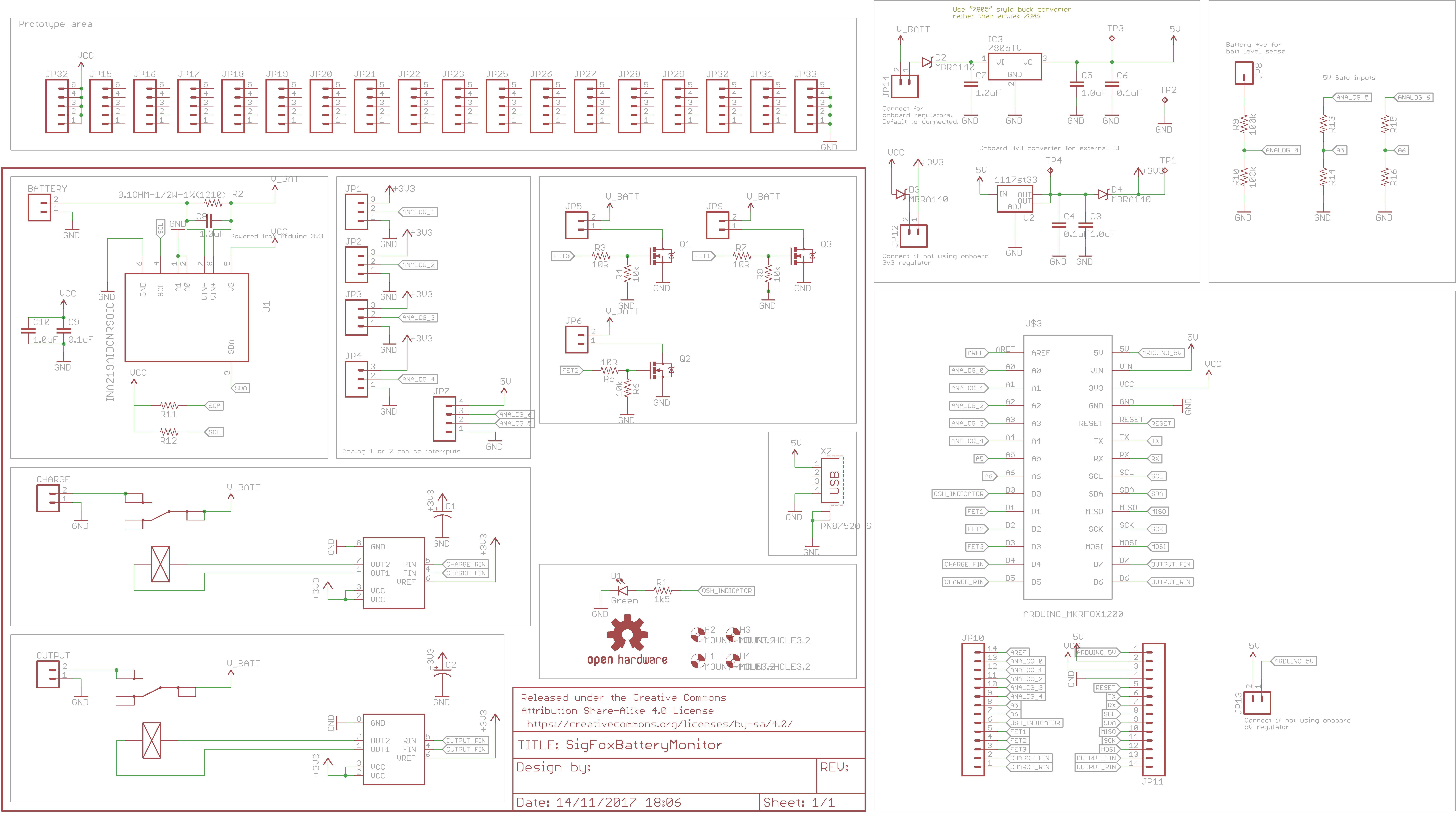 schematic sg9mlnkpie