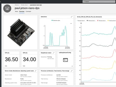 Nvidia DeepStream Integration with Azure IoT Central