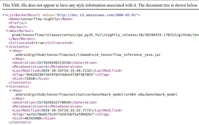 document tree with links