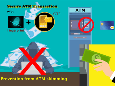 2 Factor Authentication for ATM Machine Project