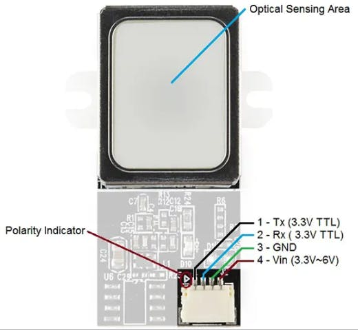 GT511C3 Fingerprint module
