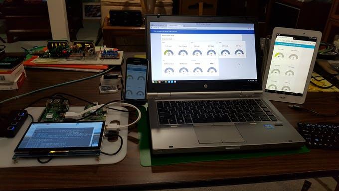 Full test: Node RED Raspberry server and 3 WiFi devices for GUI