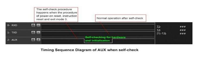 LoRa e32 AUX pin on self-check