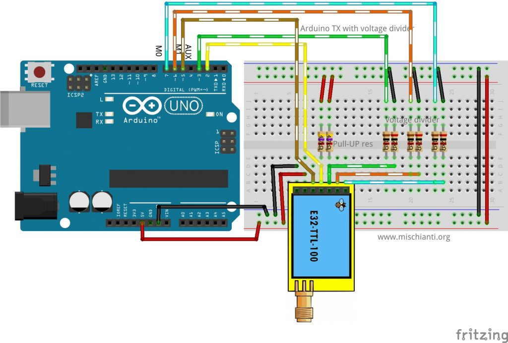 LoRa E32 Device for Arduino, ESP32 or ESP8266: Library