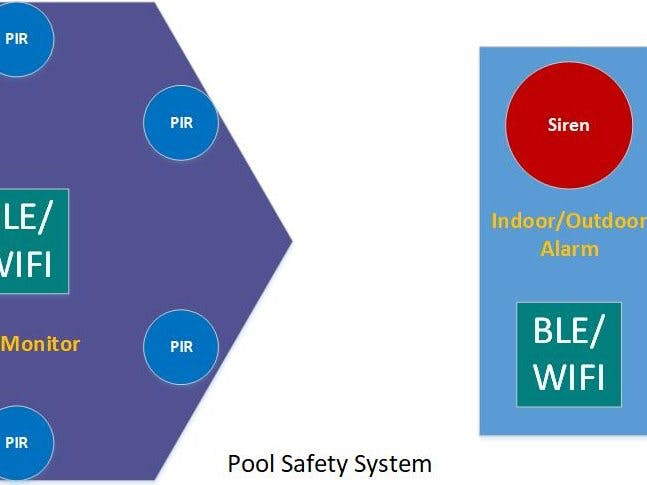 Pool Safety System