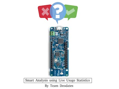 Smart Analysis Using Live Usage Statistics [SALUS]