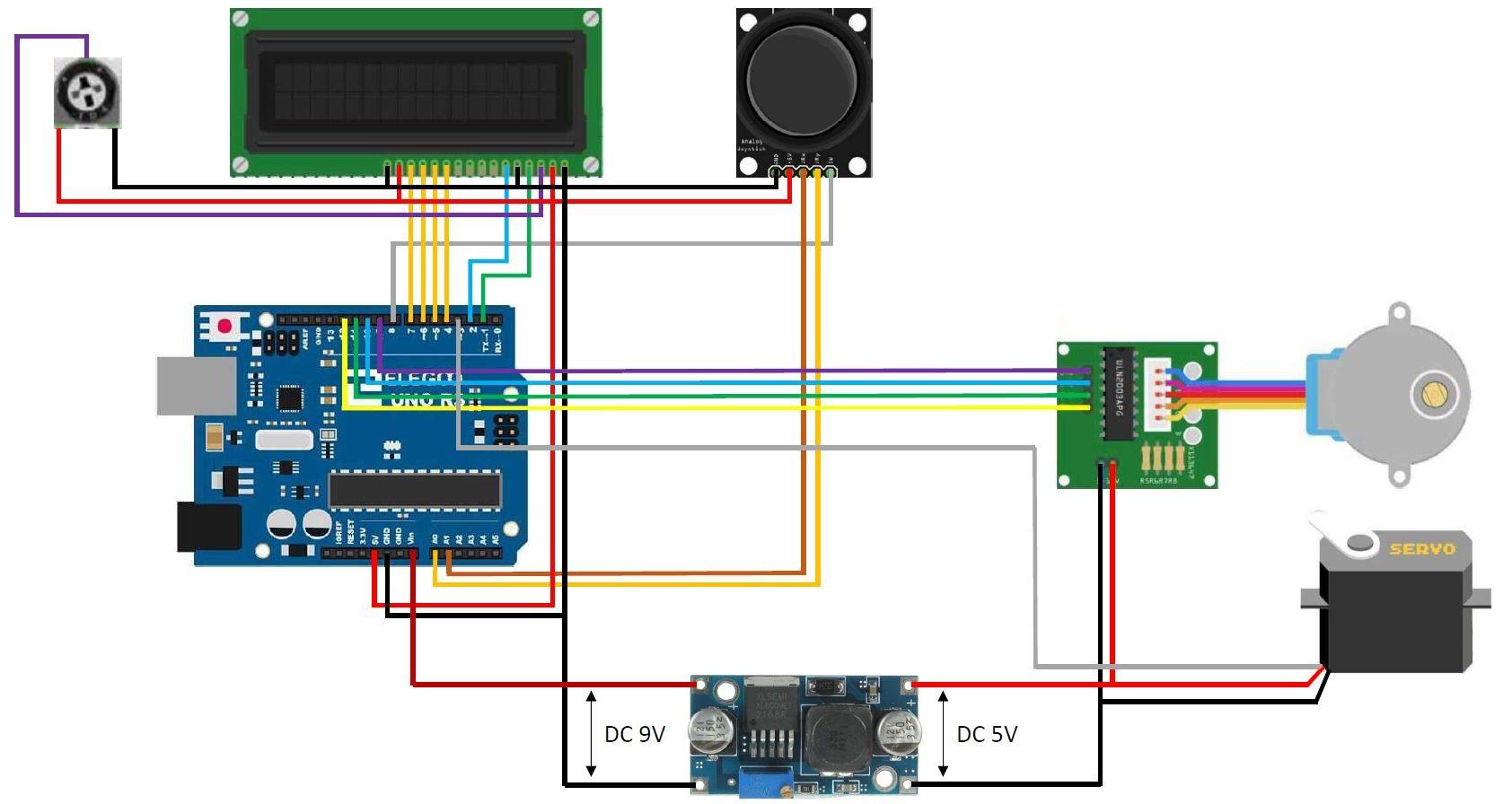 Arduino-controlled Photogrammetry 3d Scanner