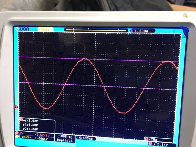 256 Levels Sine Wave Signal