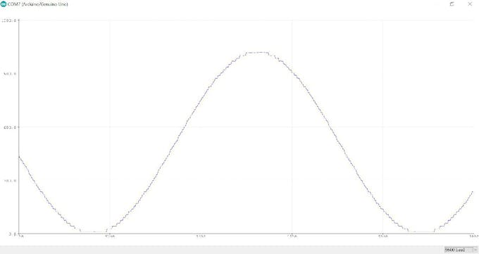 Sine Wave using serial plotter analog read arduino uno