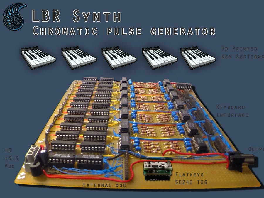 Chromatic Frequency Divider