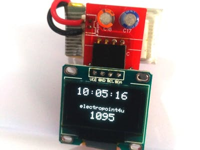 IoT Display