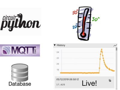 Data Logging Zero to Hero with CircuitPython and MQTT