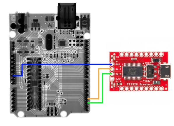 Arduino Uno to USB TTL Serial board wiring