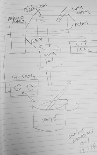 Arduino Mate machine schema