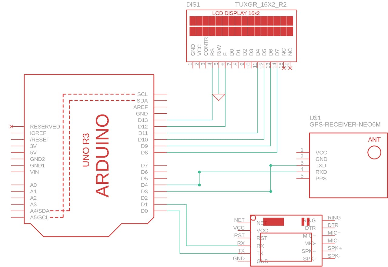 Projects gps arduino Vehicle Tracking
