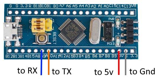 Blue Pill to FTDI Adapter Wiring