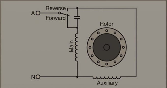 AC Induction Motor Direction Control