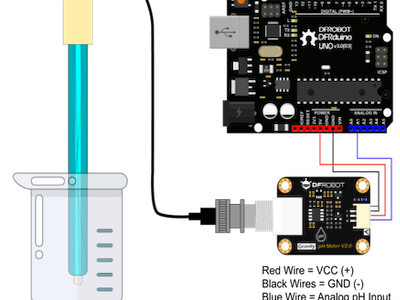 Project 021: Arduino Liquid pH0-14 Detection Sensor Project
