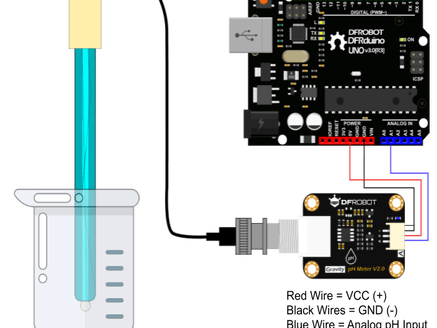 Project 021: Arduino Liquid pH0-14 Detection Sensor Project