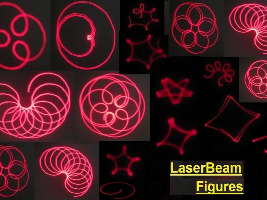 Laserbeam-Figures