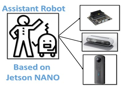 Assistants Robots Based on Jetson NANO (the Jetson Sisters)