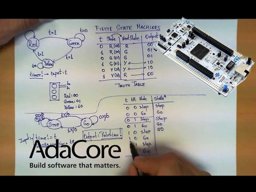 Running a Finite State Machine on STM32 through Ada