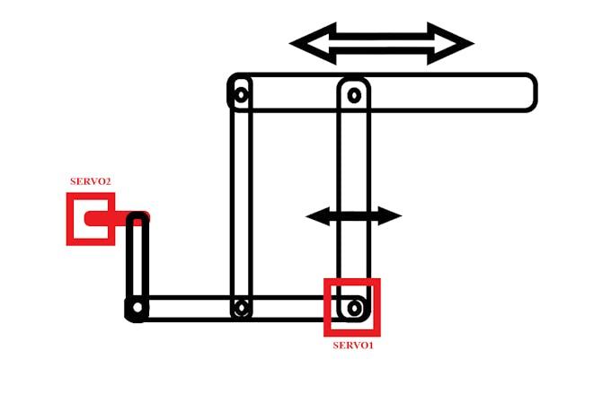 Servo1 controls the forward-back direction
