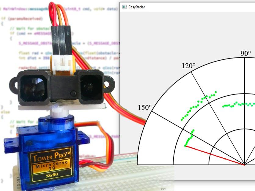 Infrared Radar with Sharp Distance Sensor