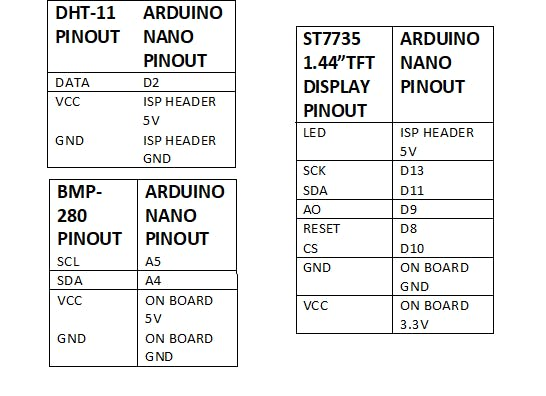 COMPONENTS PIN-OUT