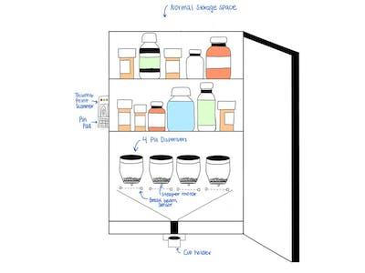 Smart Medicine Cabinet