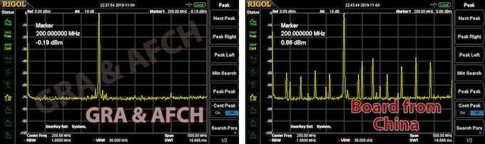 200 MHz @ 1 GHz