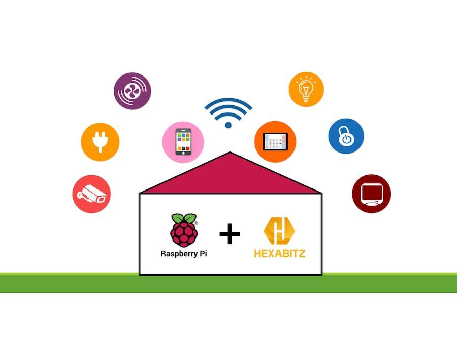 Remote Access a Raspberry Pi HF1R0 Interface