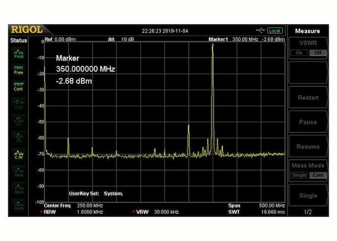 350 MHz @ 1 GHz (DDS9910 Arduino Shield by GRA & AFCH)