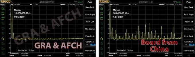 10 MHz @ 1 GHz
