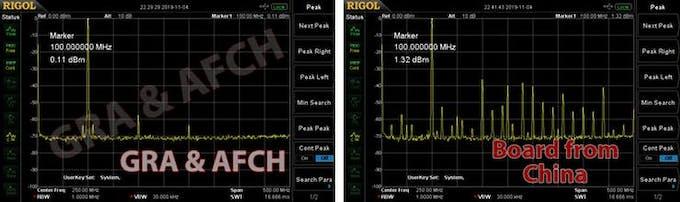 100 MHz @ 1 GHz