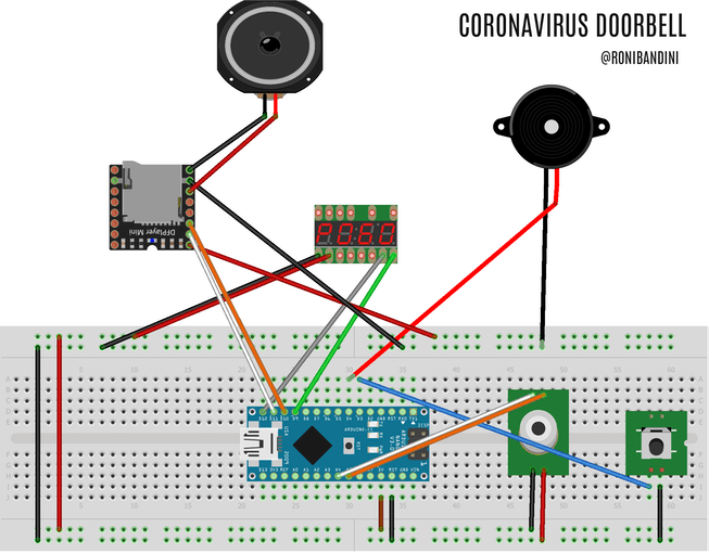 [Image: coronavirusdoorbell_circuito_bjZ67ND63J....10&fit=max]