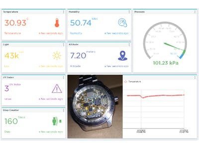 Hiking Tracker Wearable: A Watch with No Face !