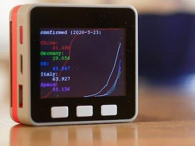 Covid-19 Data Monitor