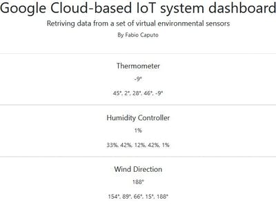 Google Cloud-based IoT System