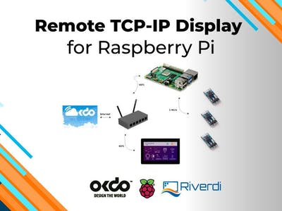 Remote TCP-IP Display for Raspberry Pi