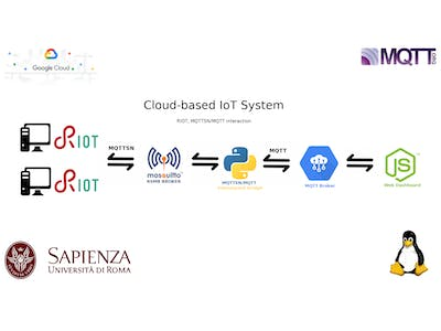 Google Cloud-based IoT System - RIOT, MQTTSN, MQTT