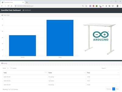Quantified Desk IoT