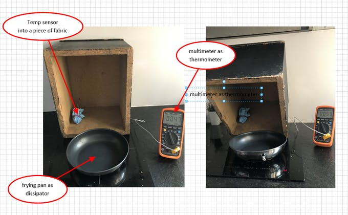 Prototype heat testing using tabletop induction hob. The heating element is made of a frying pan (induction compatible) with the handle removed. The diameter is around 22 centimeters.