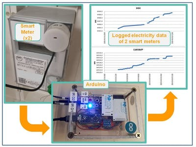 Logging 2 Electricity Smart Meters Using Arduino Nano Every