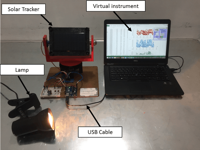 Fig. 7. The entire test bench with virtual instrumentation