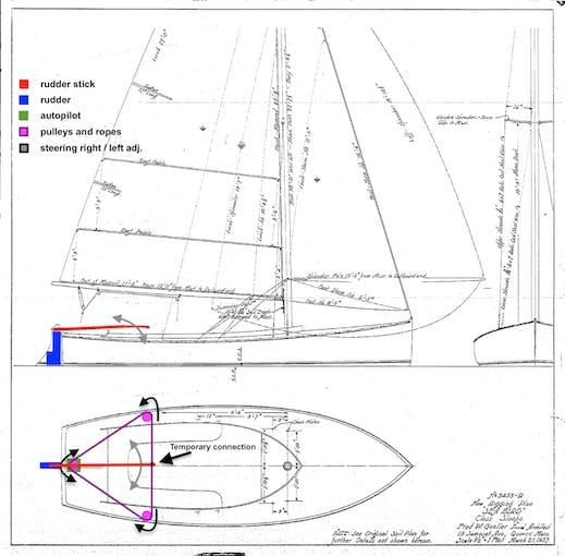 Autopilot installation on a Sailing Board