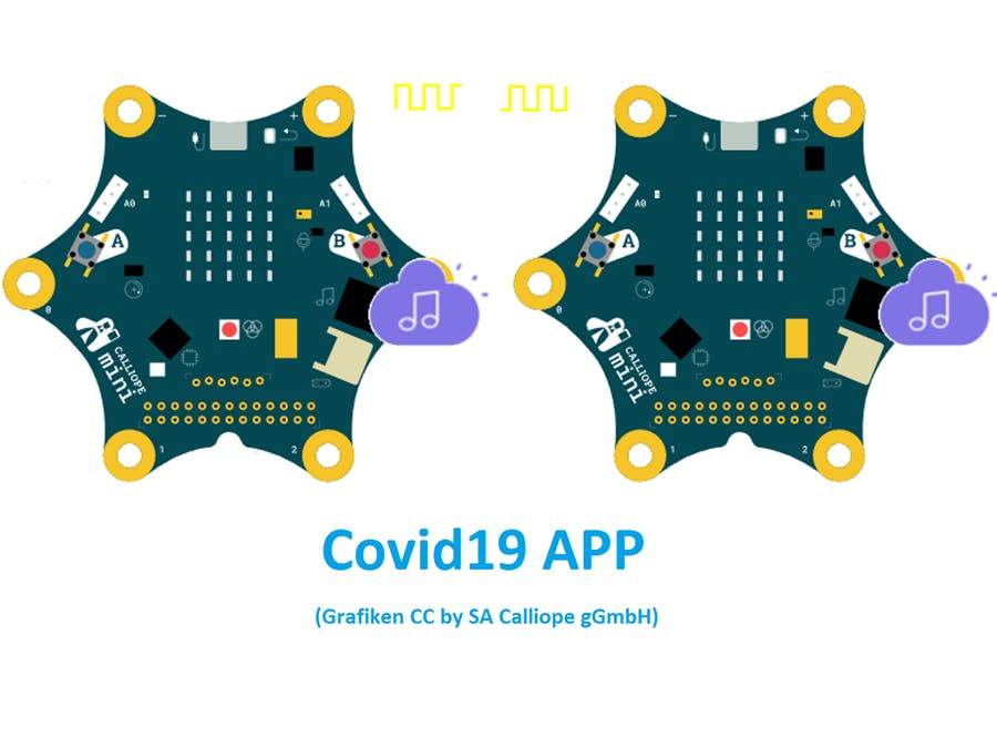 Calliope Mini Corona App