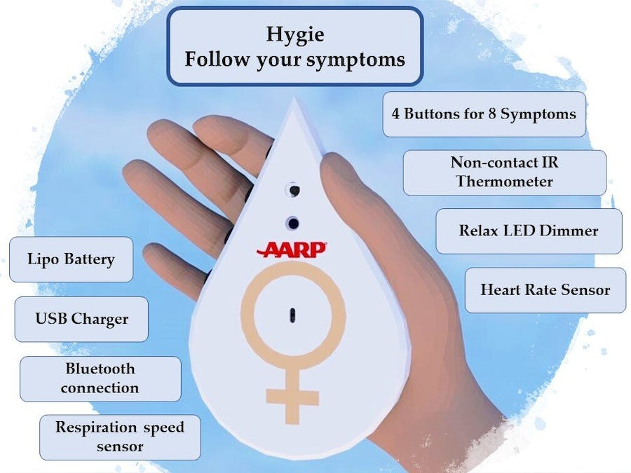 Hygie - Better follow and understand your menopause