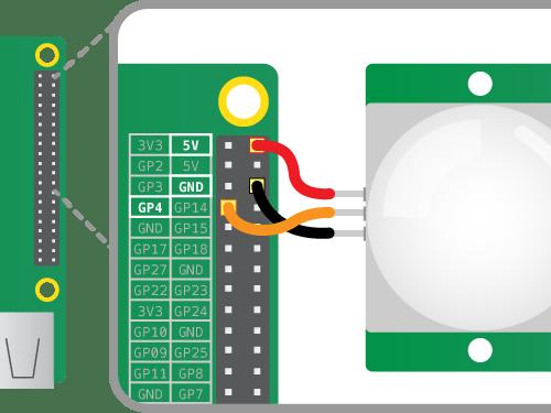 Home surveillance With RaspberryPi and Telegram bot