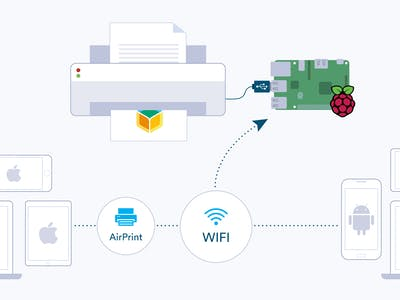 WiFi-Enable USB Printers with a Raspberry Pi